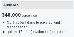Audience Facebook à Madagascar + 18 ans