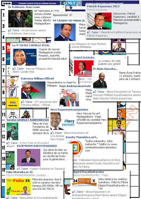 Infographie des publicités Facebook. Création: Rija (Haikajy Agency)