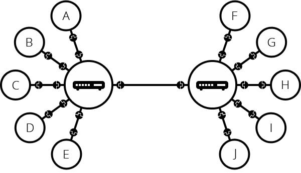 Internet, réseau des réseaux Crédit : Mozilla Foundation