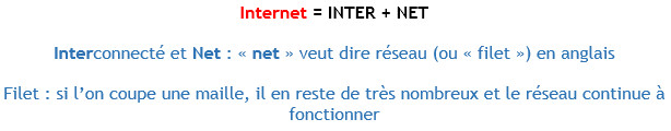 rija_internet_explication